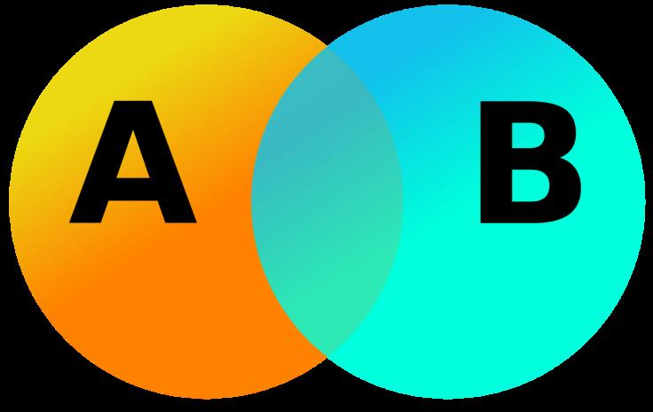 1280px-venn-diagram-ab-svg