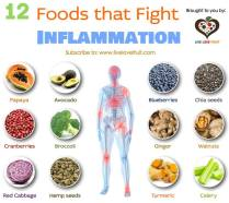 12-foods-that-fight-inflammation-2